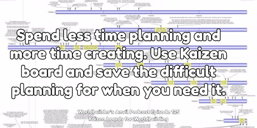 Spend less time planning and more time creating. Use Kaizen board and save the difficult planning for when you need it.