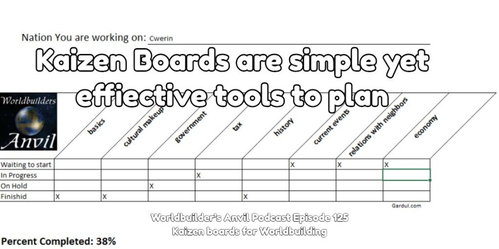 Kaizen Boards are simple yet effiective tools to plan